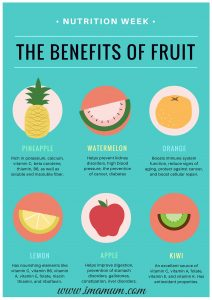 The Benefits of Fruit